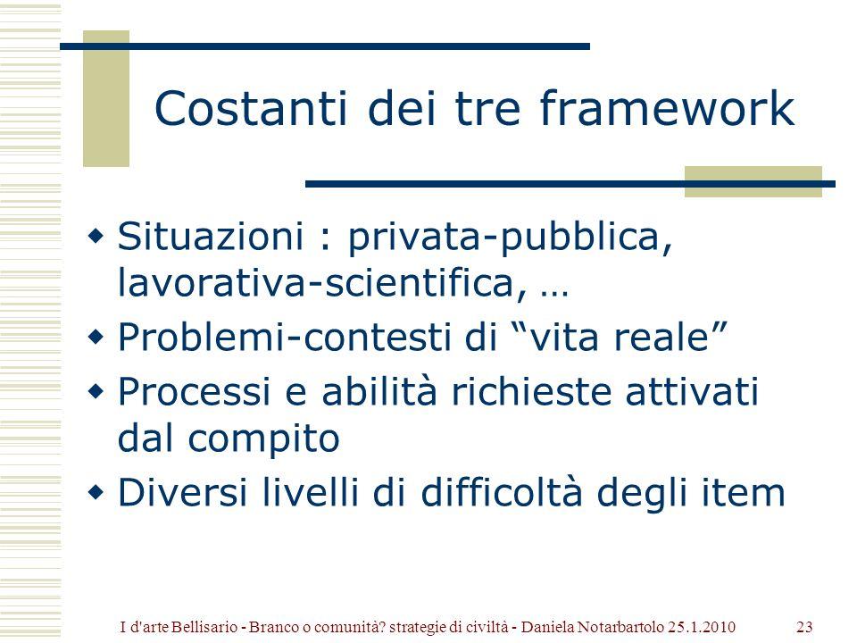 Costanti dei tre framework