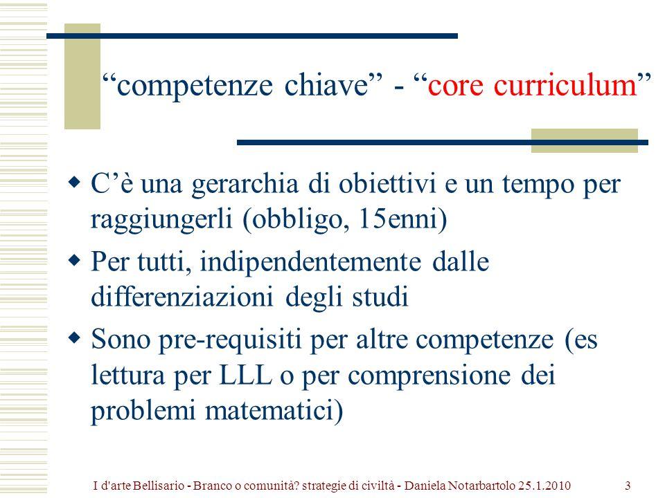 competenze chiave - core curriculum