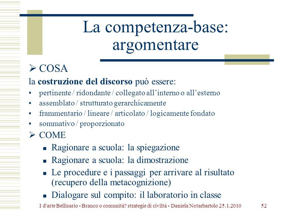 La competenza-base: argomentare
