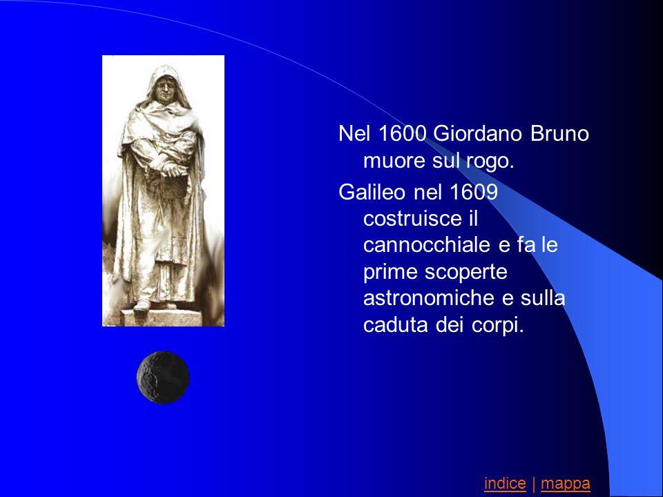 Nel 1600 Giordano Bruno muore sul rogo.