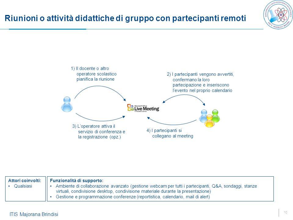 Riunioni o attività didattiche di gruppo con partecipanti remoti
