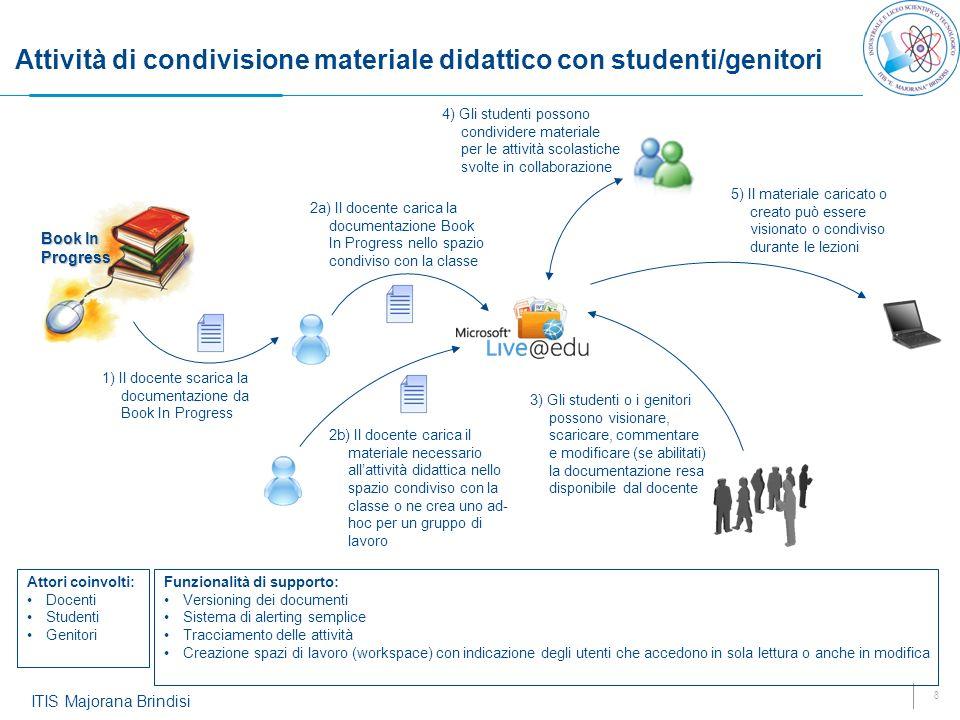 Attività di condivisione materiale didattico con studenti/genitori