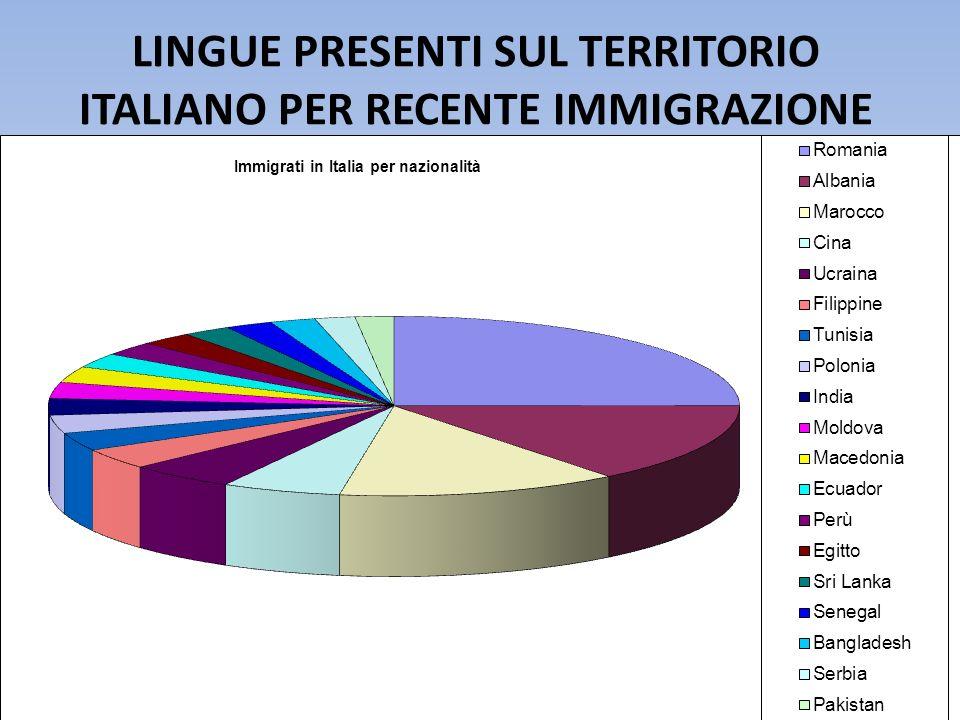LINGUE PRESENTI SUL TERRITORIO ITALIANO PER RECENTE IMMIGRAZIONE