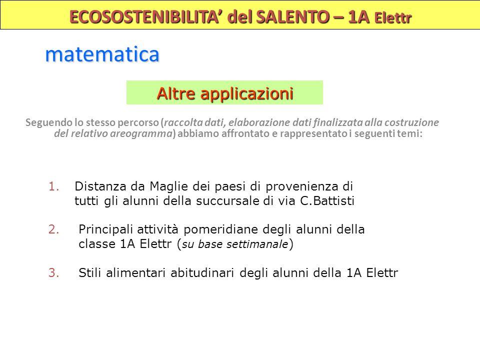 ECOSOSTENIBILITA' del SALENTO – 1A Elettr