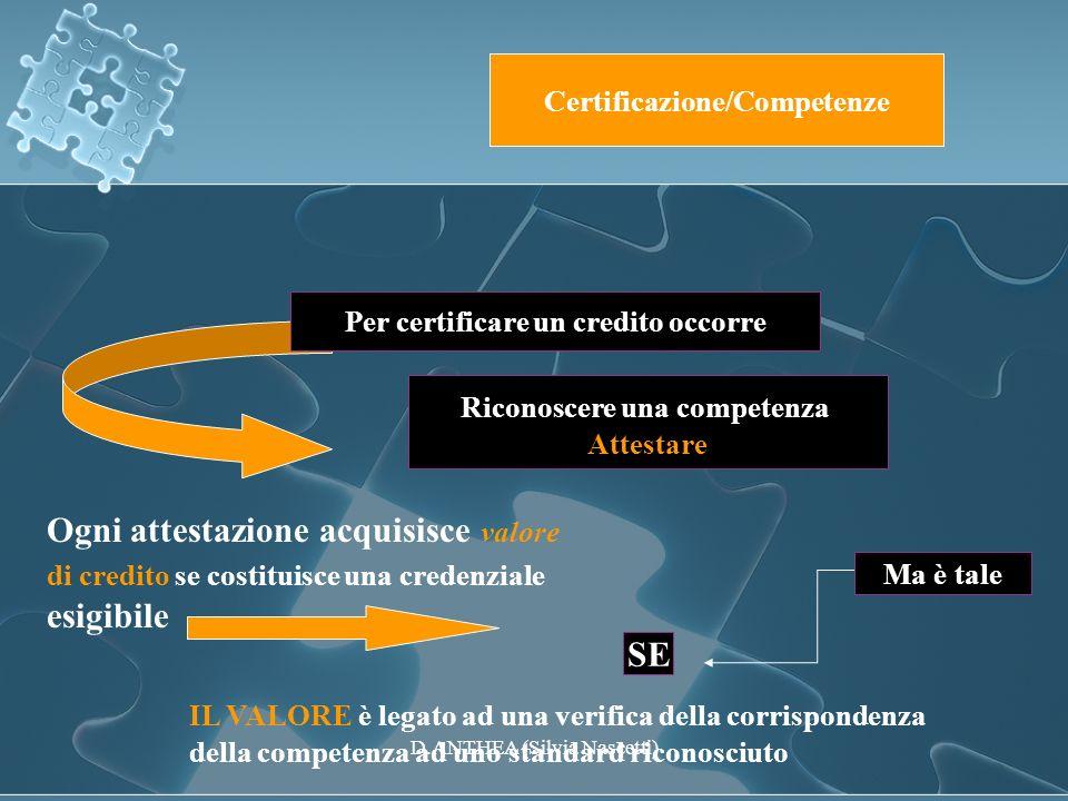 Certificazione/Competenze Per certificare un credito occorre