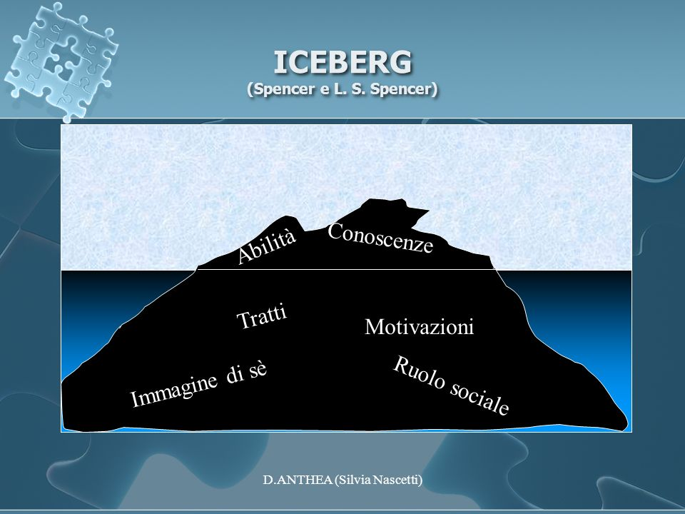 ICEBERG (Spencer e L. S. Spencer)
