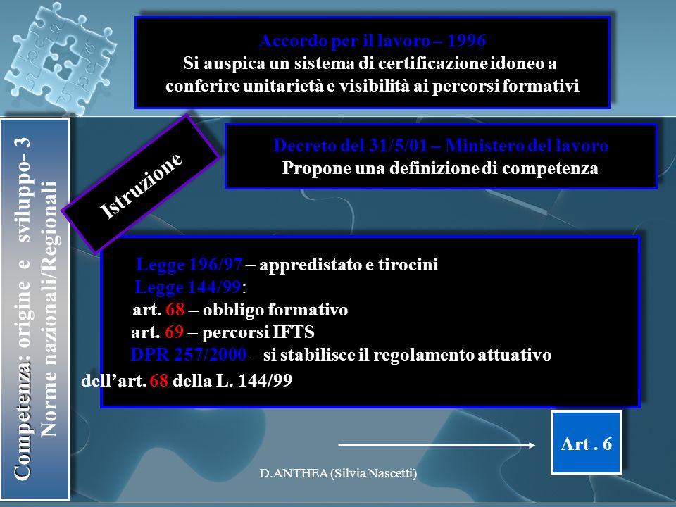 Istruzione Competenza: origine e sviluppo- 3 Norme nazionali/Regionali