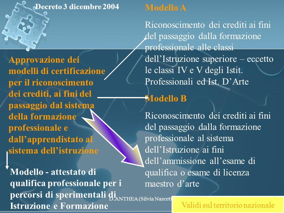 Decreto 3 dicembre 2004 Modello A.
