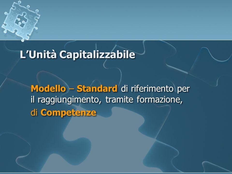 L'Unità Capitalizzabile