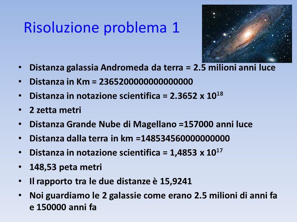Risoluzione problema 1Distanza galassia Andromeda da terra = 2.5 milioni anni luce. Distanza in Km = 2365200000000000000.