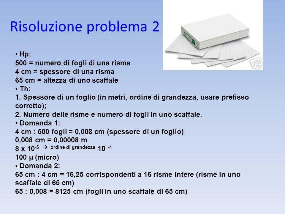 Risoluzione problema 2 Hp: 500 = numero di fogli di una risma
