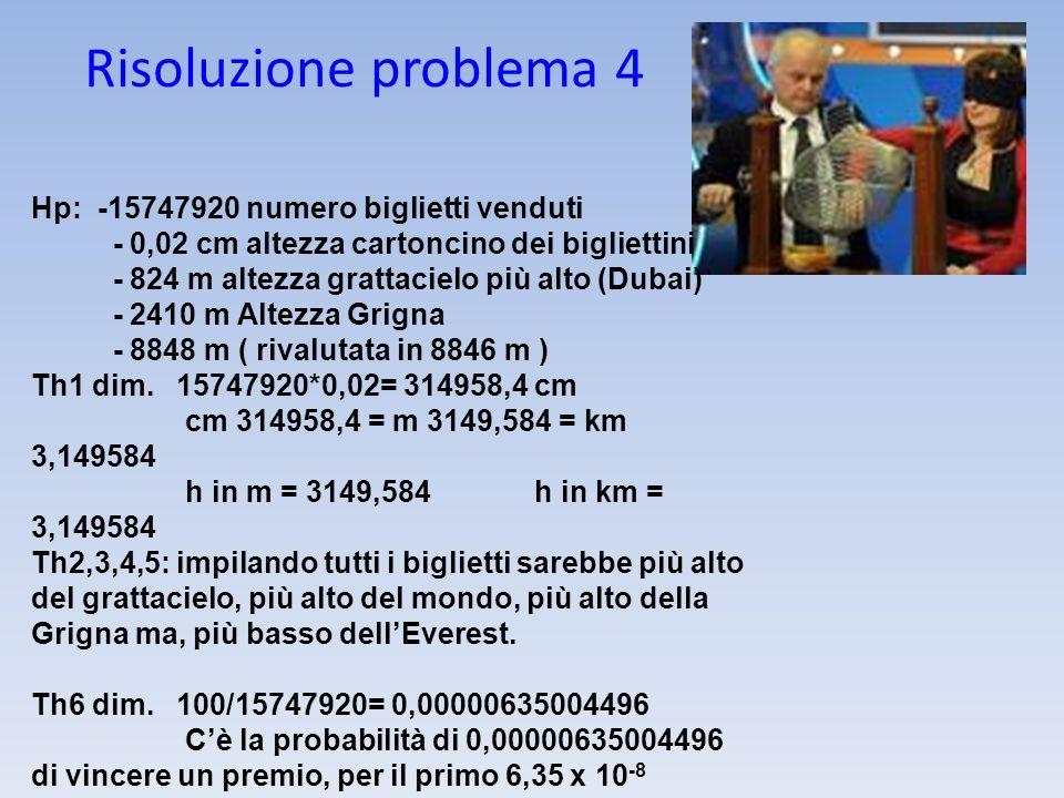 Risoluzione problema 4 Hp: -15747920 numero biglietti venduti