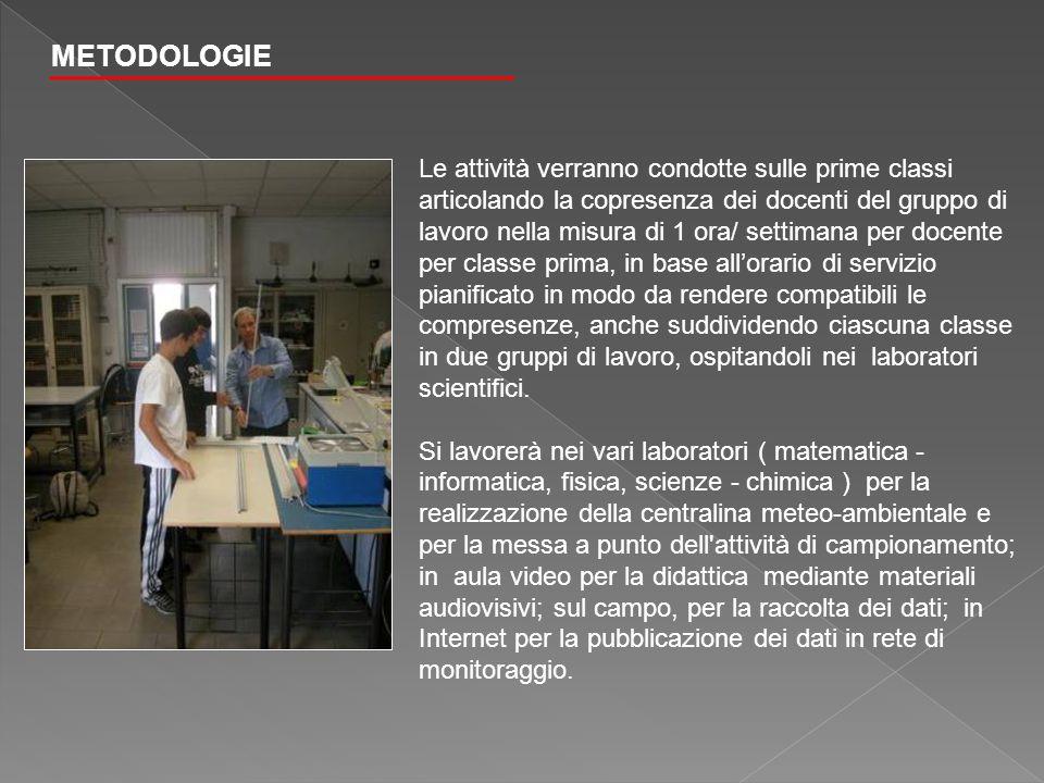 METODOLOGIE