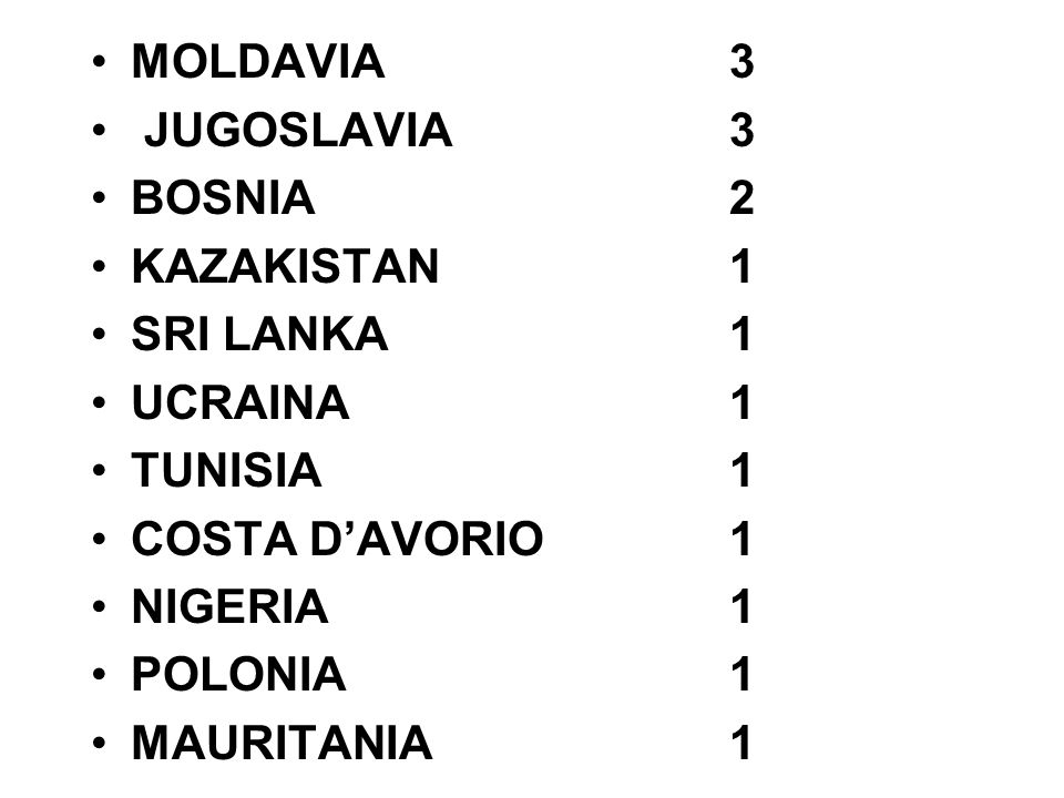 MOLDAVIA 3 JUGOSLAVIA 3. BOSNIA 2. KAZAKISTAN 1. SRI LANKA 1. UCRAINA 1.