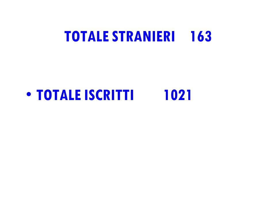 TOTALE STRANIERI 163 TOTALE ISCRITTI 1021