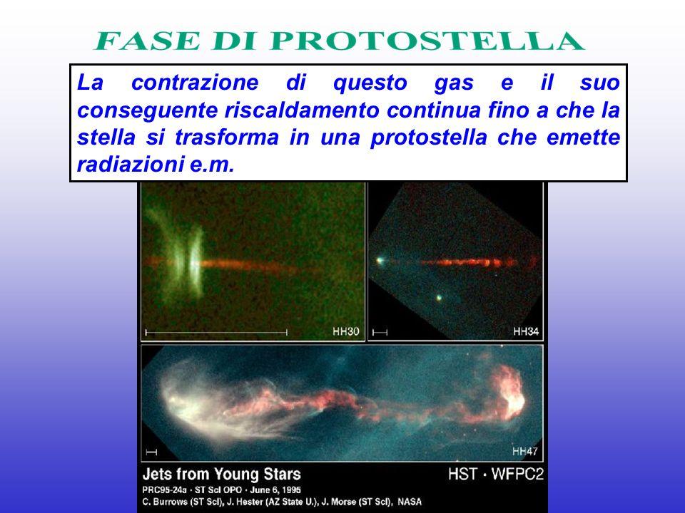 La contrazione di questo gas e il suo conseguente riscaldamento continua fino a che la stella si trasforma in una protostella che emette radiazioni e.m.