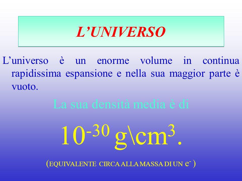 10-30 g\cm3. L'UNIVERSO La sua densità media è di