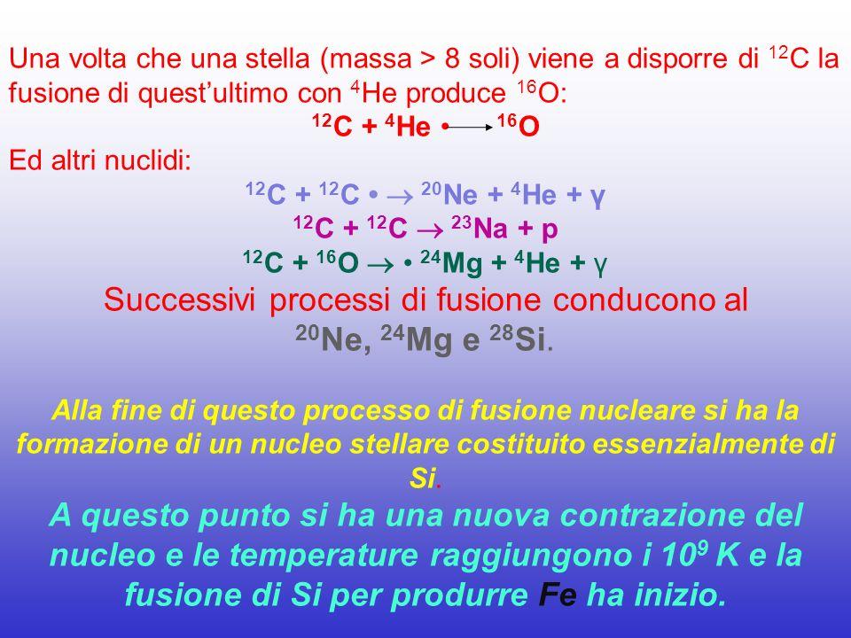 Successivi processi di fusione conducono al