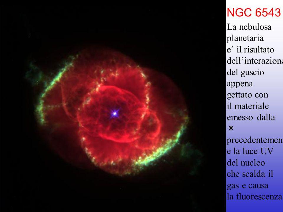 NGC 6543 La nebulosa planetaria e` il risultato dell'interazione