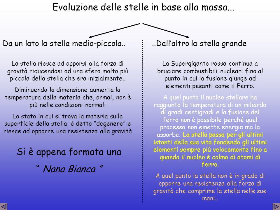 Evoluzione delle stelle in base alla massa...