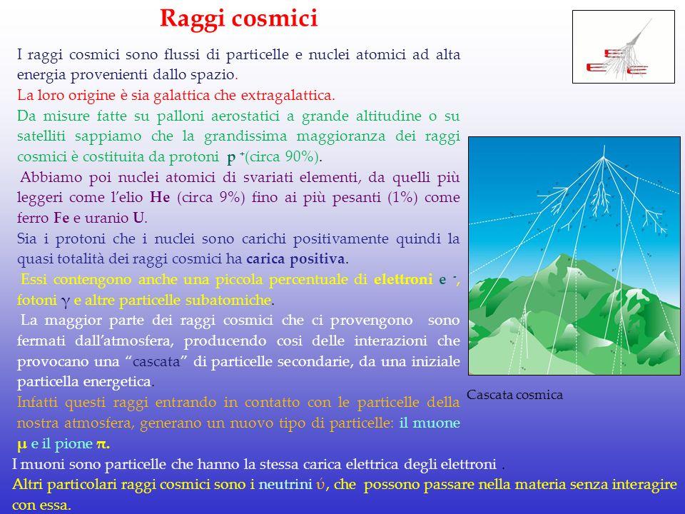 Raggi cosmici I raggi cosmici sono flussi di particelle e nuclei atomici ad alta energia provenienti dallo spazio.