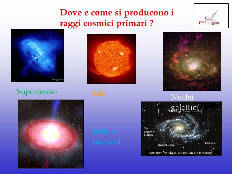 Dove e come si producono i raggi cosmici primari