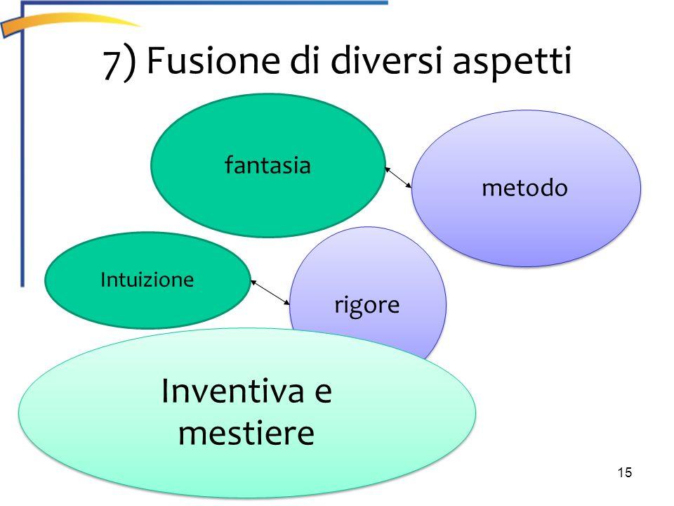 7) Fusione di diversi aspetti