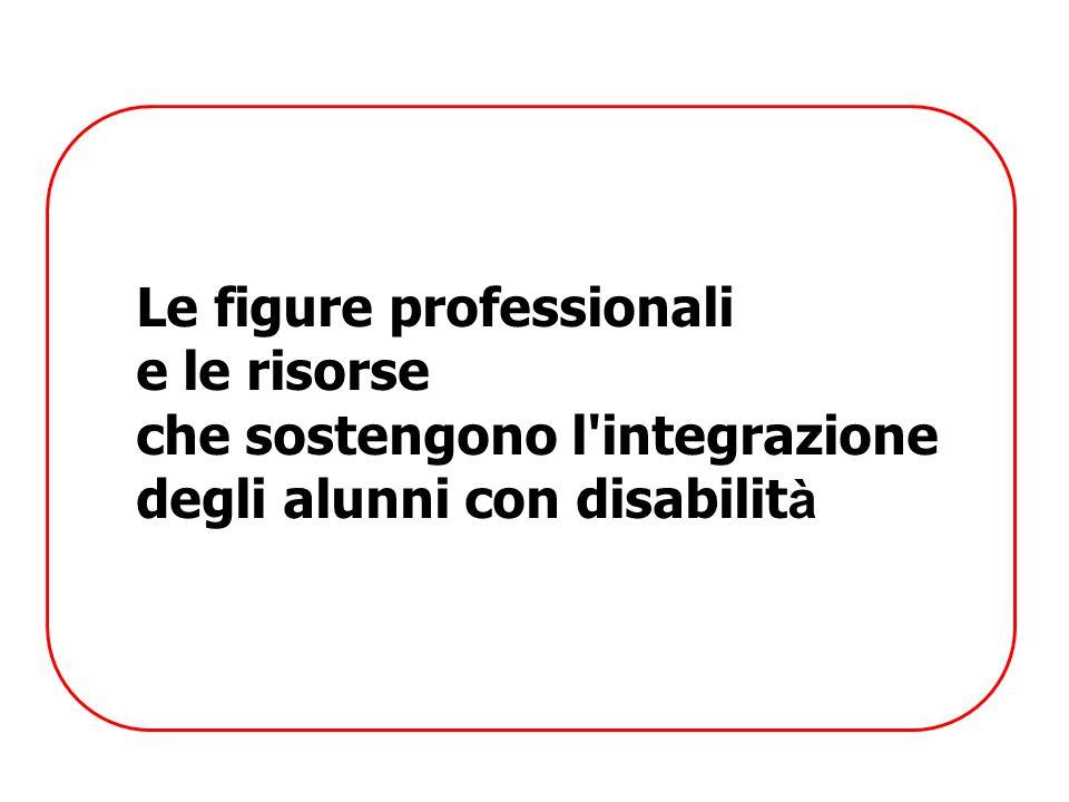 Le figure professionali e le risorse che sostengono l integrazione degli alunni con disabilità