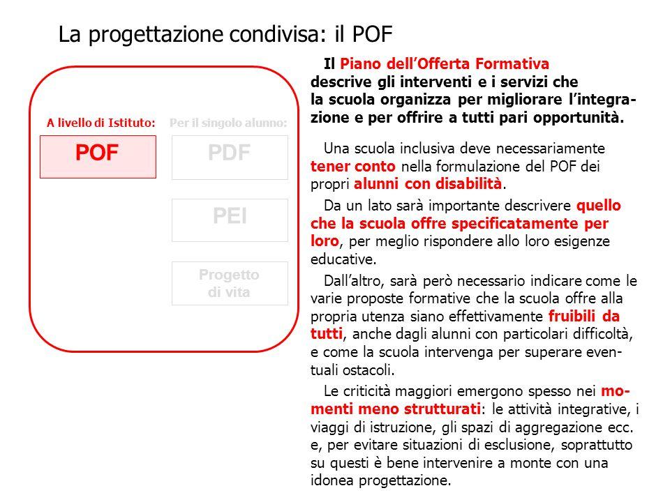 La progettazione condivisa: il POF
