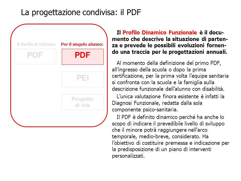 La progettazione condivisa: il PDF