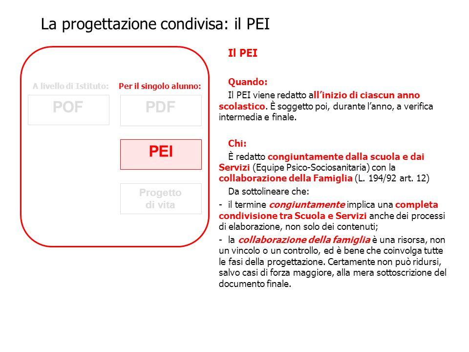 La progettazione condivisa: il PEI