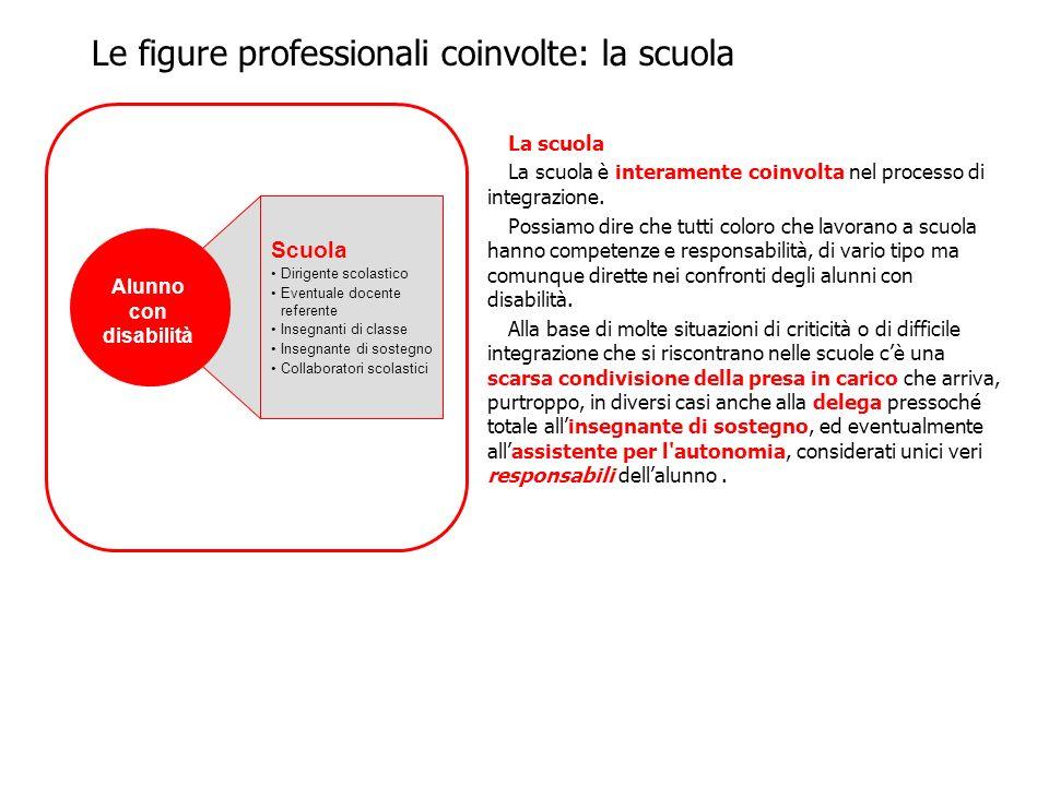 Le figure professionali coinvolte: la scuola