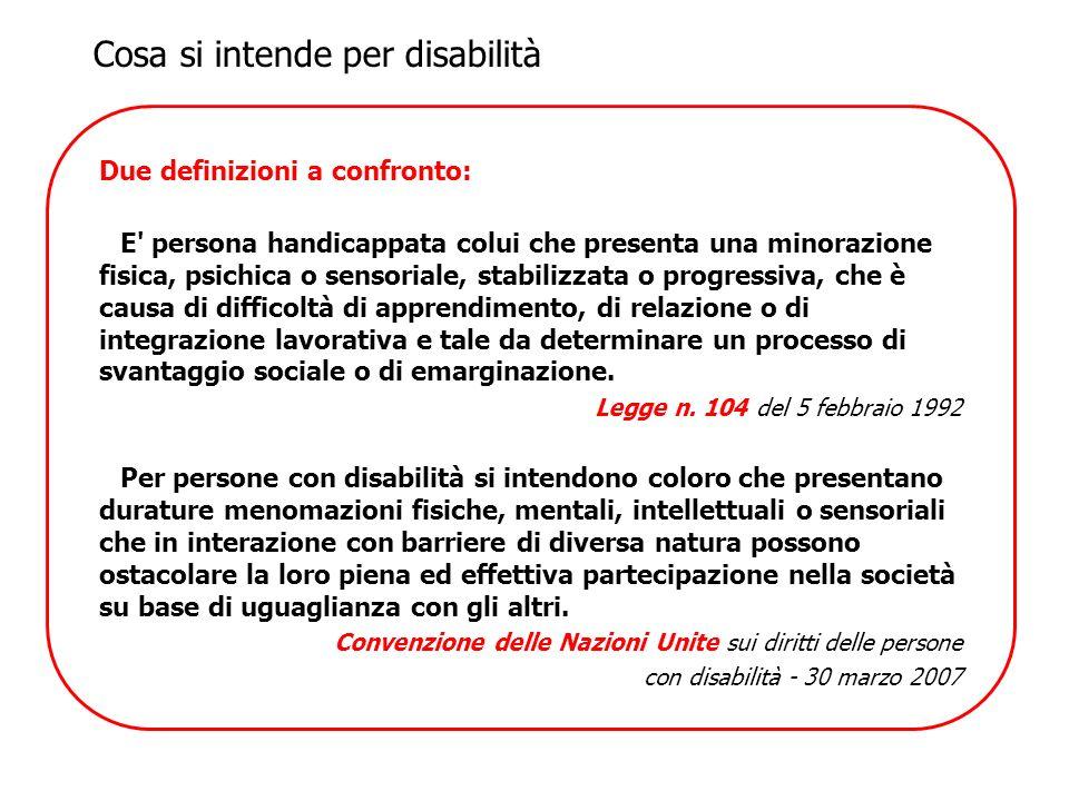 Cosa si intende per disabilità
