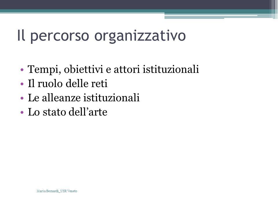 Il percorso organizzativo