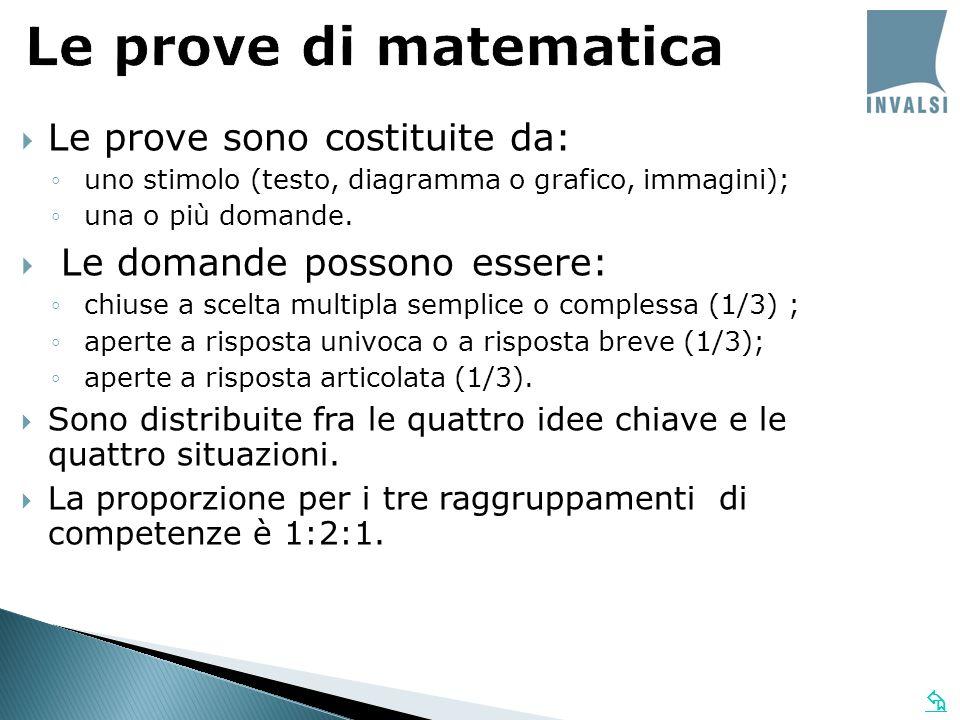 Le prove di matematica Le prove sono costituite da: