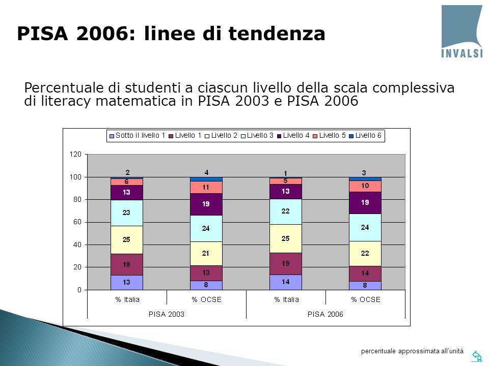 PISA 2006: linee di tendenza