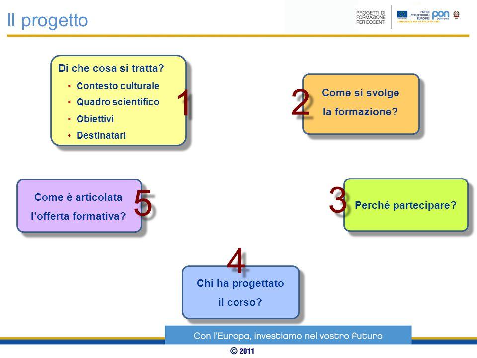 Come si svolge la formazione Come è articolata l'offerta formativa