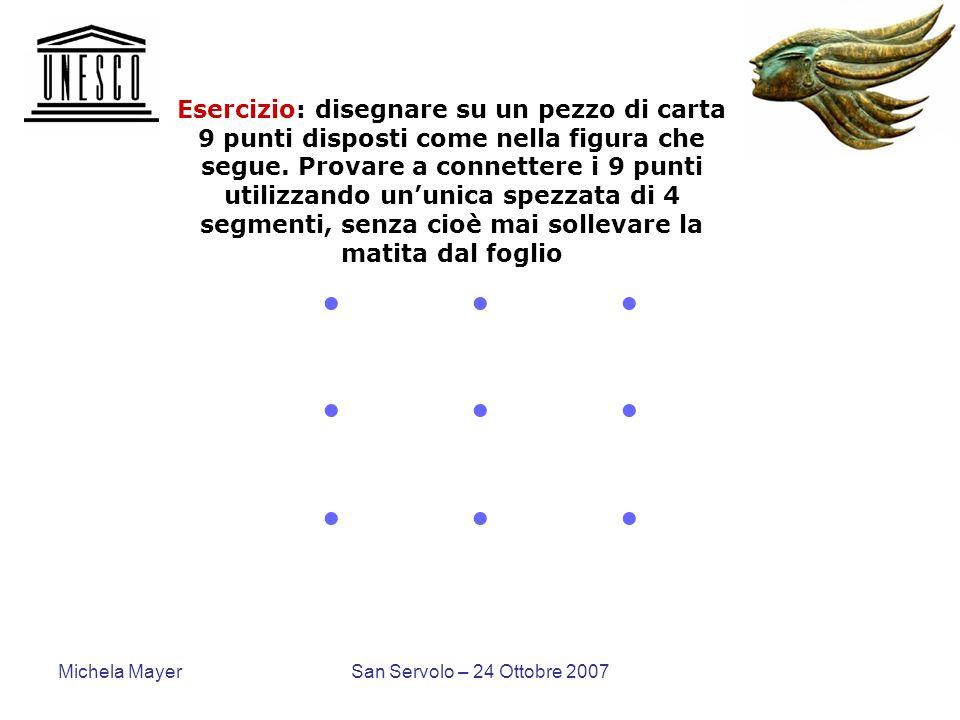 Esercizio: disegnare su un pezzo di carta 9 punti disposti come nella figura che segue. Provare a connettere i 9 punti utilizzando un'unica spezzata di 4 segmenti, senza cioè mai sollevare la matita dal foglio