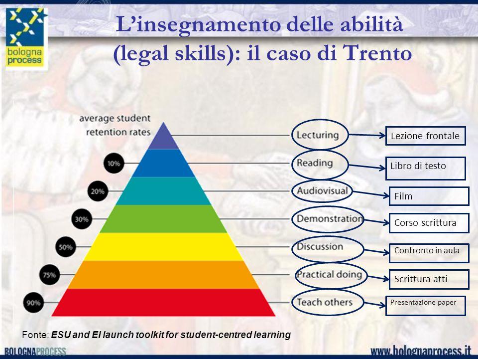 L'insegnamento delle abilità (legal skills): il caso di Trento