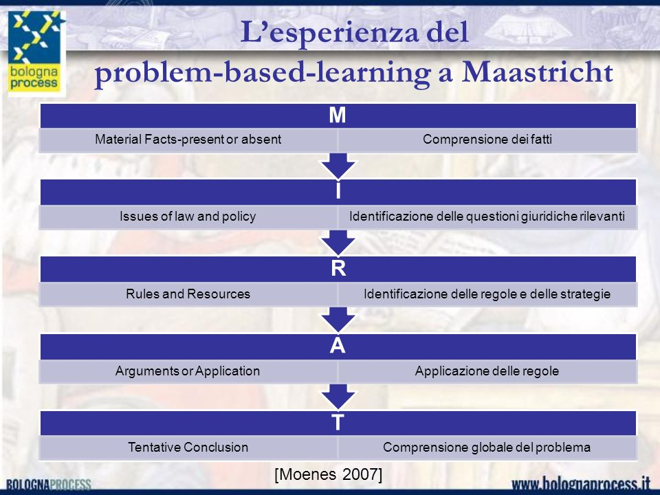 L'esperienza del problem-based-learning a Maastricht