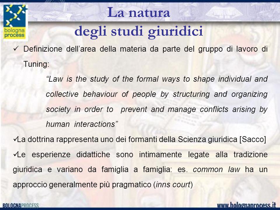 La natura degli studi giuridici