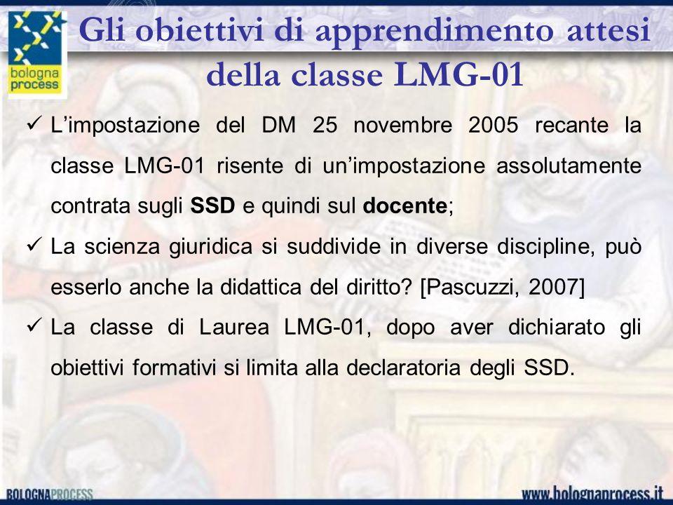 Gli obiettivi di apprendimento attesi della classe LMG-01