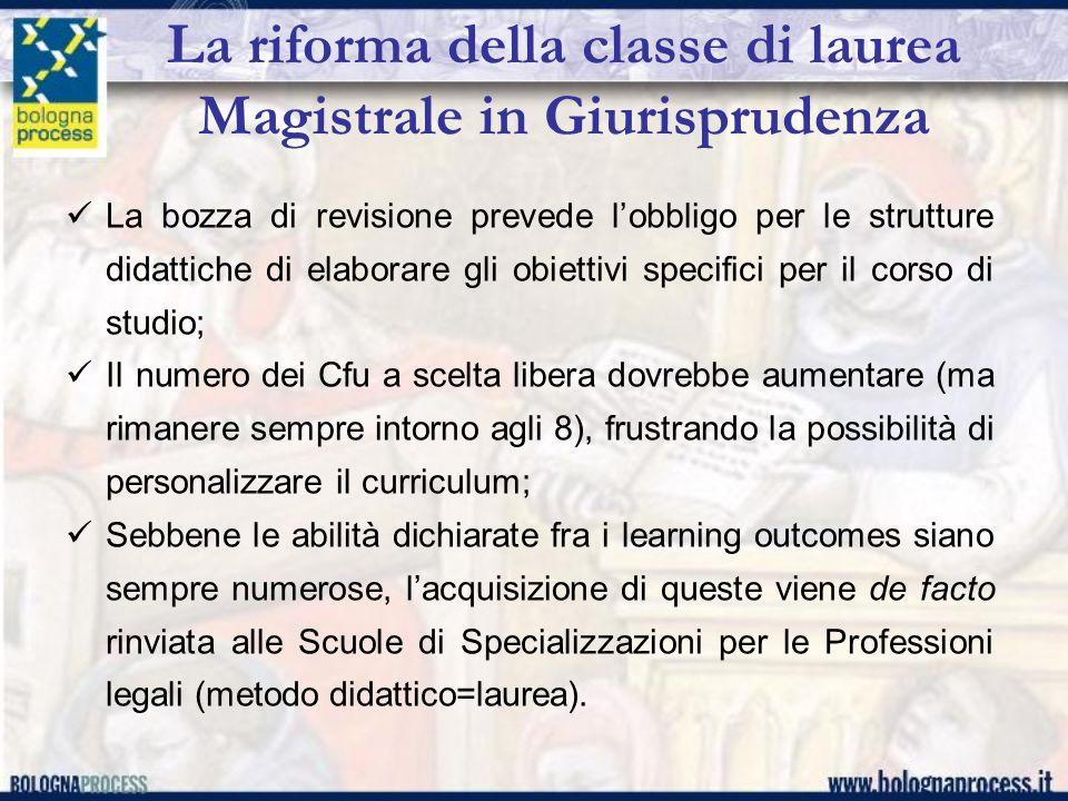 La riforma della classe di laurea Magistrale in Giurisprudenza