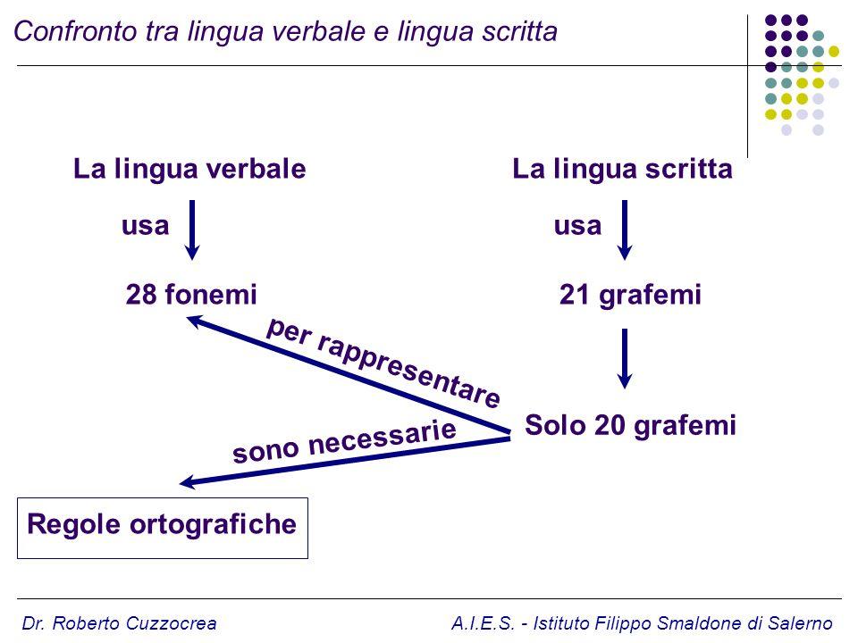 Confronto tra lingua verbale e lingua scritta