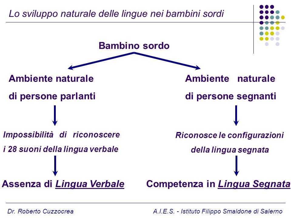 Lo sviluppo naturale delle lingue nei bambini sordi