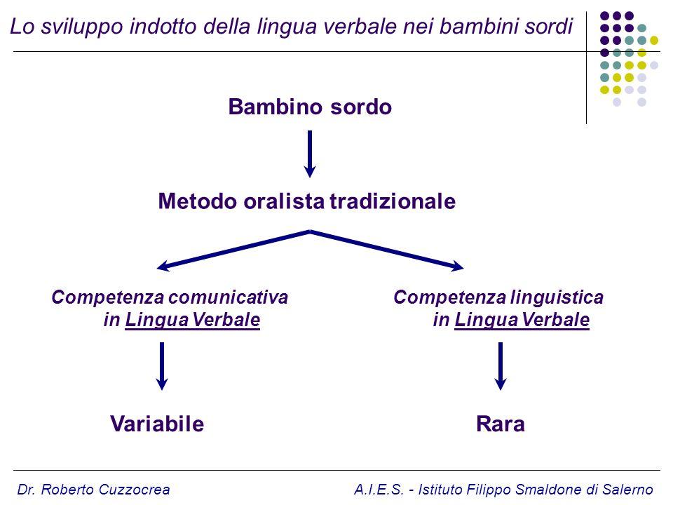 Lo sviluppo indotto della lingua verbale nei bambini sordi