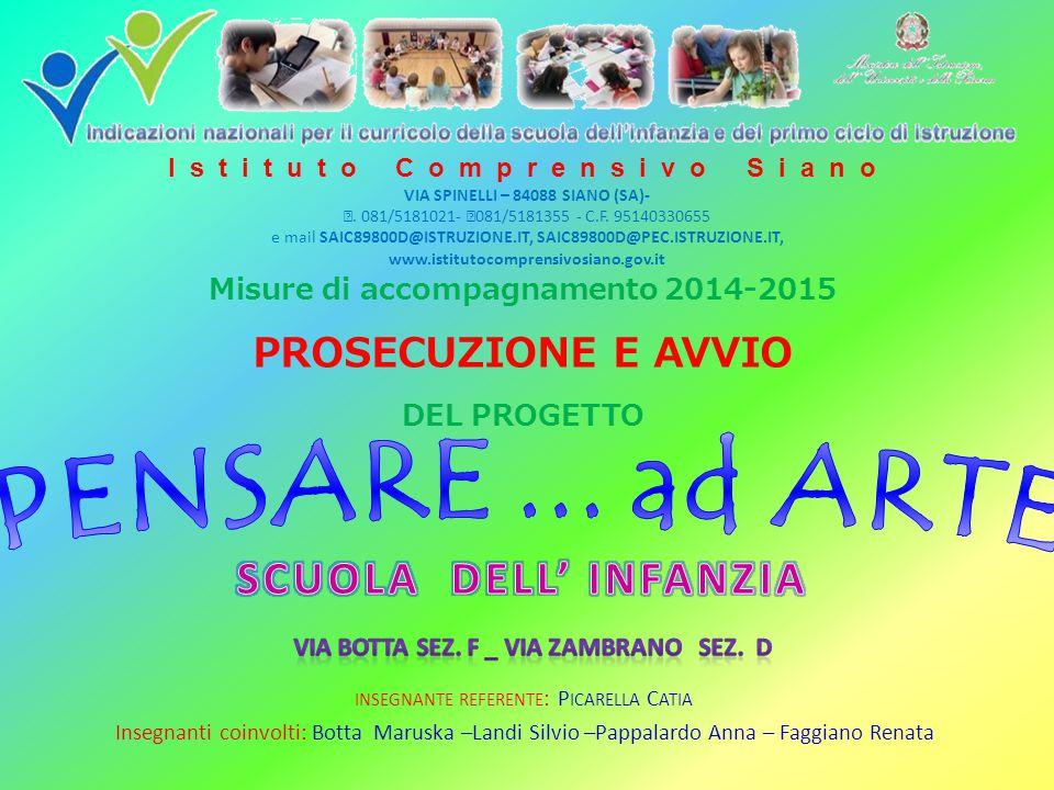 PENSARE ... ad ARTE SCUOLA DELL' INFANZIA PROSECUZIONE E AVVIO