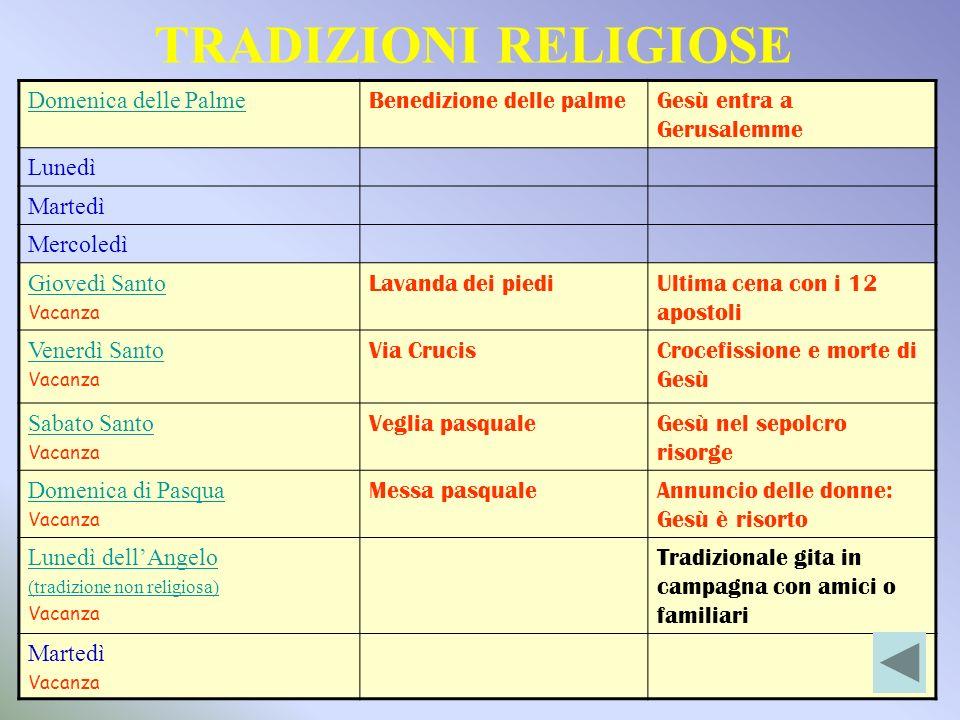 TRADIZIONI RELIGIOSE Domenica delle Palme Benedizione delle palme