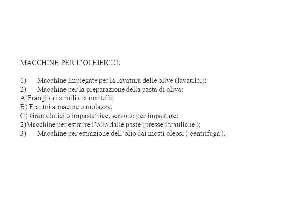 MACCHINE PER L'OLEIFICIO
