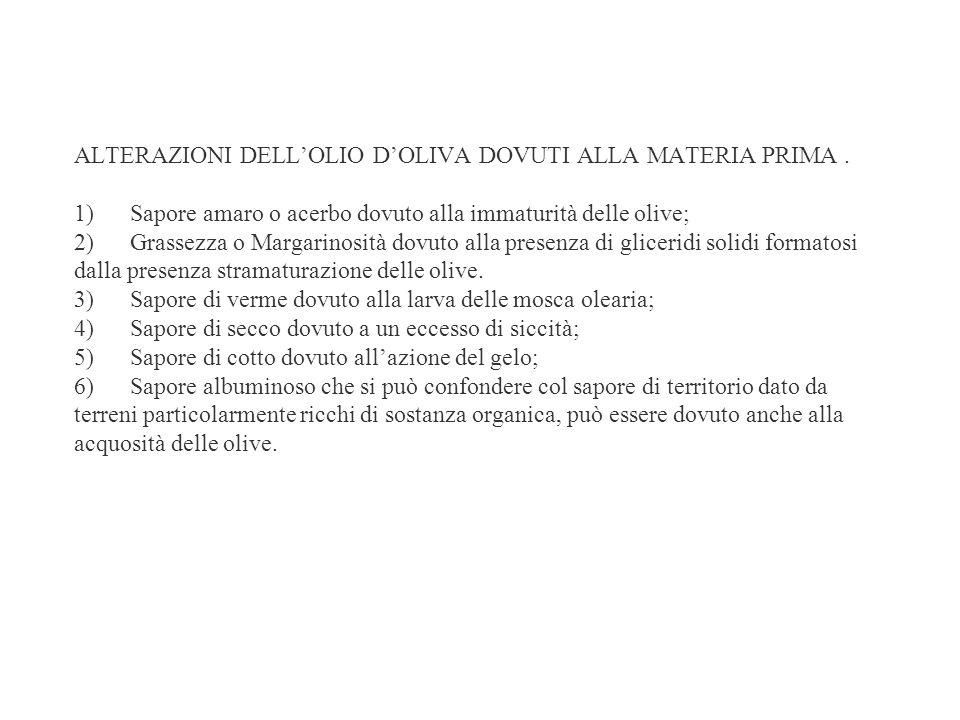 ALTERAZIONI DELL'OLIO D'OLIVA DOVUTI ALLA MATERIA PRIMA